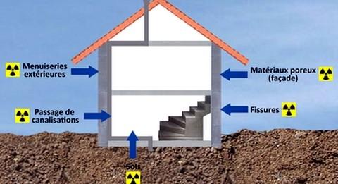 Radon conseil construction for Conseil construction maison